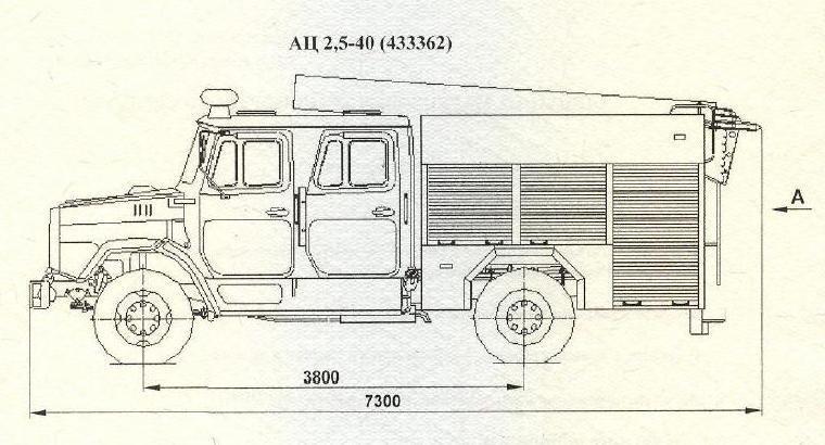 пожарного автомобиля АЦ 2